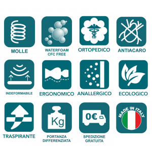 Materasso a Molle in Acciaio e Waterfoam Ortopedico tessuto Anallergico H21 | Bonnel