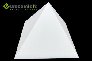 Tele di forma Piramidale per Dipingere in Misto Cotone - Telaio Piramide