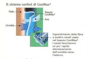 Cuscino Cervicale Memory Gel tessuto Coolmax
