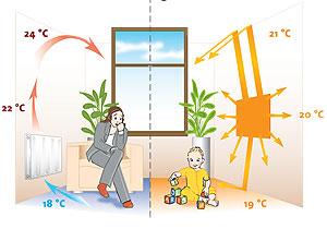 Pannello radiante per riscaldamento  a parete