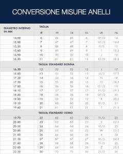 ANELLO TRILOGY IN ORO BIANCO 18 KT CON 3 DIAMANTI KT 0.40, COLORE G VS1 MISURA 14