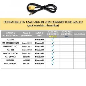 CAVO AUX 150 CM IN MP3 PER AUTORADIO FIAT GRANDE PUNTO PANDA CROMA LANCIA MUSA Y ALFA SMART JACK MASCHIO