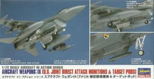 AIRCRAFT WEAPONS: IX
