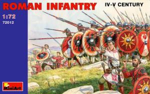 ROMAN INFANTRY. IV-V CENTURY