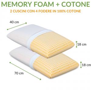 Coppia Cuscini con Elegante Set di 4 Fodere GRATIS in Morbido Cotone Bianco + Balza Nera, 2 Guanciali 100% Memory Foam per dolori CERVICALI in Schiuma Ergonomica ANTIACARO