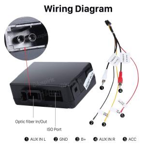 CAN-BUS decoder fibra ottica per Mercedes ML/R/GL Porsche Boxter/Cayman/911 977 decoder fibra ottica amplificatori Mercedes Bose Harmon Kardon