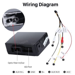 CAN-BUS decoder fibra ottica compatibile con Mercedes SLK/CLS/Classe E/Calsse S/SL/classe CL W220 W219 W211 W171
