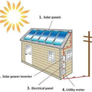 Fotovoltaico  silvered , celle a tecnologia perc con ottimizzatori , iverter ada accumulo ibrido.