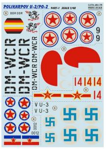 Polikarpov U-2/Po-2 - Part 1