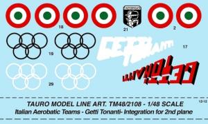 Pattuglia Acrobatica, F84F Getti Tonanti