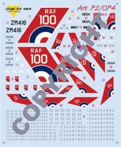 RAF centenary logos etc + 6