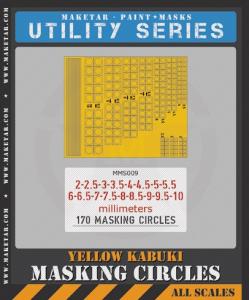 Masking Circles