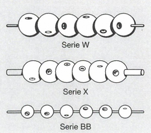Refill jurgan series W