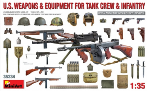 U.S. Weapons & Equipment