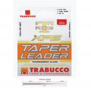 SHOCK LEADER TRABUCCO TAPER LEADER