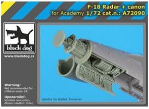F-18 Radar + Canon