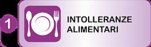 Test Intolleranze Nutrizionali