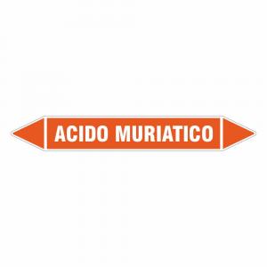 Adesivo per tubazioni Acido muriatico
